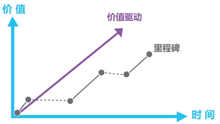 diagram-Wirelesscar-1